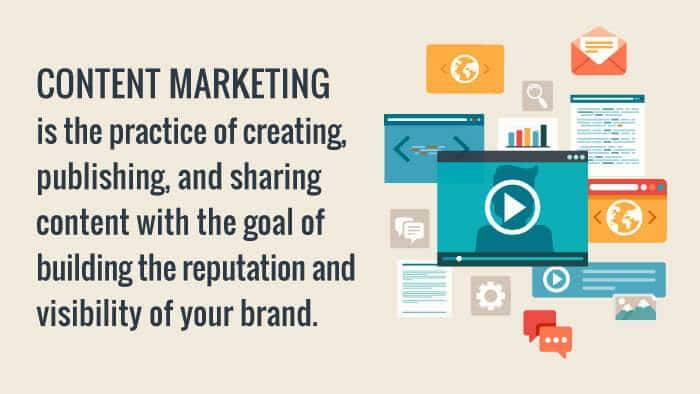 content marketing for you